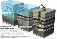 oil and natural gas formation a look at how oil and