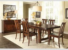 Quick and Easy Dining Room Set Financing! ? Home Decor
