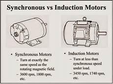 Classification Of A C Motors Informational Encyclopedia