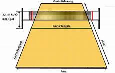Lapangan Bola Voli Lengkap Dengan Ukurannya Berbagai Ukuran