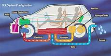 hydrogen car engine diagram hydrogen on the highway driving a fuel cell car npr