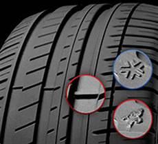 quand changer ses pneus usure pneu 1001pneus fr