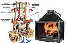 foyer pour cheminee bois achat cheminee foyer ouvert fonctionnement