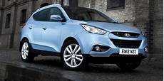 hyundai ix35 colours guide and paint prices carwow