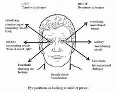 spiritual meaning of black eyes eyes to the right nose to the left meaning alqurumresort com
