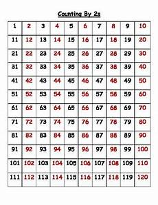 hundreds chart skip counting worksheets 11898 common skip counting patterns on the hundred chart up to 120
