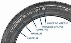 lire un pneu pneus wizz pneu wyz