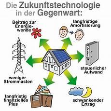Vor Und Nachteile Sonnenenergie - photovoltaikanlage vorteile und nachteile