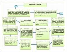 mapa mental sobre la identidad nacional venezolana identidad nacional mapa venezuela entretenimiento general