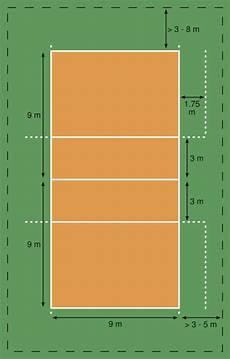 Gambar Ukuran Lapangan Bola Voli Milion Gain Sejarah