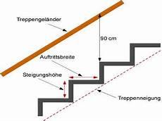 treppe berechnen treppenberechnung