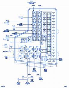 Dodge Diplomat 1989 Integrated Fuse Box Block Circuit