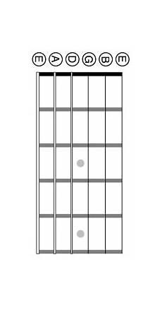 accordi chitarra lettere come suonare la chitarra acustica manuale per principianti