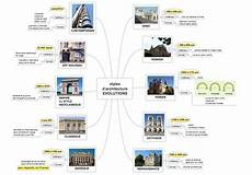 mapping experts le 231 on sur les styles d architecture