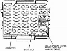 96 k1500 fuse diagram 94 suburban starter location free wiring diagram schematic