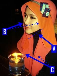 Tutorial Jilbab Untuk Hijaber Indonesia Model Jilbab