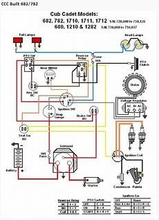 1110 Charging System Diagram Cub Cadet Tractor Forum