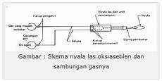 Mekanik Otomotif Las Karbit Asetilin