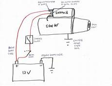 How To Test Starter Motor With Multimeter Wallpaperzen Org