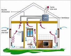 la vmc simple flux construction maison rt 2012 aix