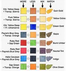 mixing colors using 2018 schmincke palette color mixing chart acrylic color mixing chart