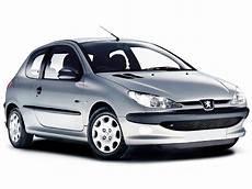 Bien Choisir Ses Pneus Peugeot 206 1001pneus Le