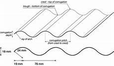 corrugated galvanised iron cgi sheets standard