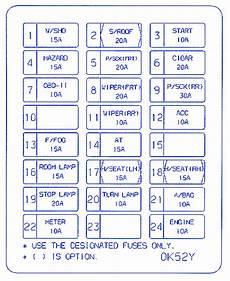 fuse box on kia sedona kia sedona 2005 fuse box block circuit breaker diagram carfusebox