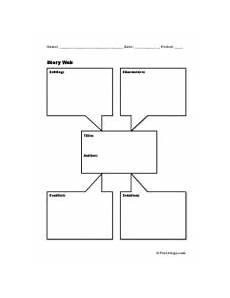 main idea freeology
