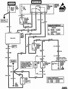 hvac wiring diagram for 1995 caprice only i an a c problem with my suburban 6 5 td 1995 i am on a vacation trip in russia i