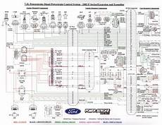 f 250 powerstroke glow plugs wiring diagram 7 3 powerstroke wiring diagram search work crap search