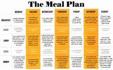 mind diet meal plan blog alztex org