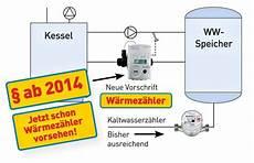 W 228 Rmemengenz 228 Hler F 252 R Warmwasser Klimaanlage Und Heizung
