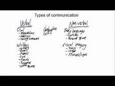 04 types of communication youtube