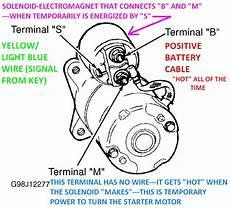 2006 ford explorer starter wiring diagram 2002 ford explorer starter greatest ford