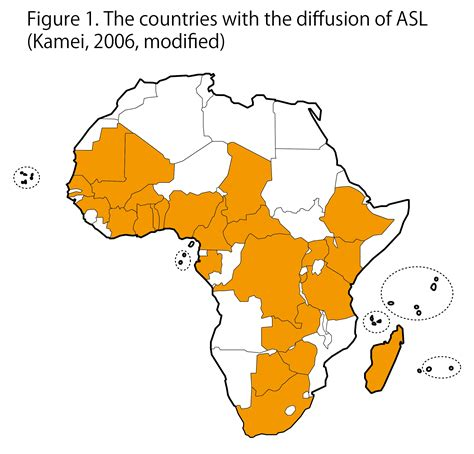 Africa Colonies