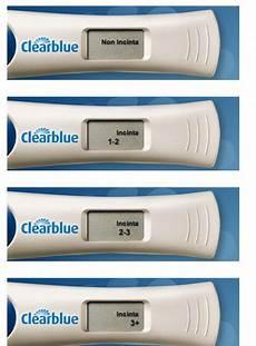 quando fare il test giorni quando fare il test di periodofertile