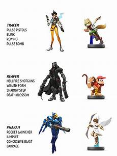 nintendo should make an overwatch for amiibo general discussion bomb