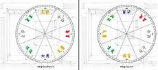 kua zahl berechnen g 252 nstige feng shui richtungen im schlafzimmer