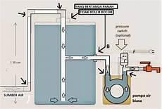 Modifikasi Mesin Pompa Air Menjadi Otomatis Pasang Kabel