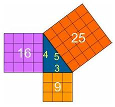 learning worksheets 19321 t 237 tulo pythagorean theorem montessori math math classroom