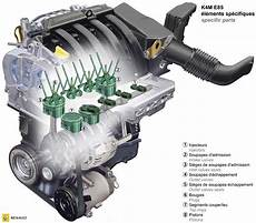 moteur compatible e85 renault k4m engine adapted to ethanol