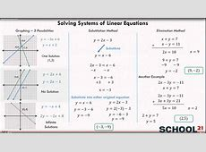 System Of Equations Solver,Linear Equations | Microsoft Math Solver,Solve the system of equations|2020-12-07