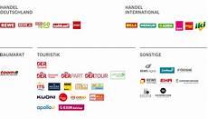 Konzernstruktur Rewe Gesch 228 Ftsbericht 2018