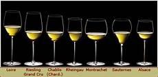 bicchieri per bianco se vuoi bere poco non usare bicchieri grandi cinelli