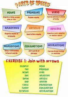 parts of speech interactive worksheet