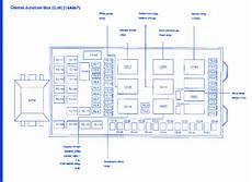 2003 f350 duty fuse diagram ford f350 2003 fuse box block circuit breaker diagram 187 carfusebox