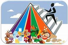 linee guida alimentazione linee guida per una sana alimentazione germoglioverde