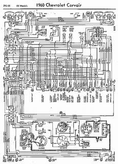 1960 chevy wiring diagram wiring diagrams of 1960 chevrolet corvair 59743 circuit and wiring diagram