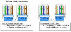 cable color code fine bright coding add nasar buneri network kings